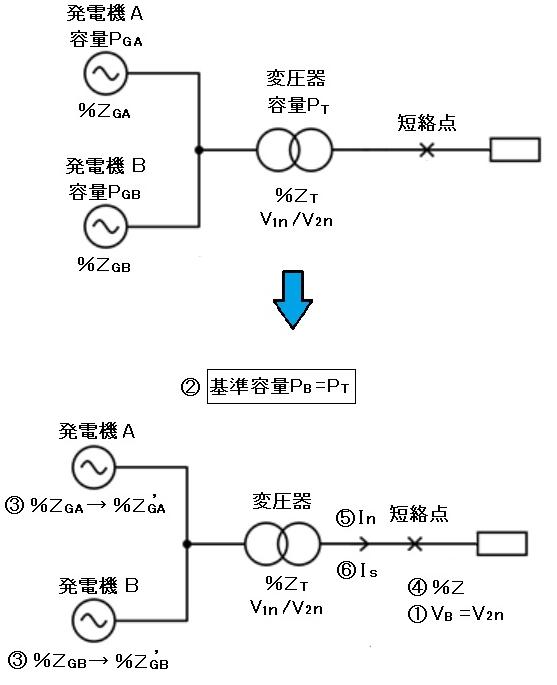 三相短絡電流の計算手順 例2
