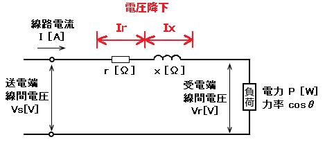 1線分電圧降下の等価回路