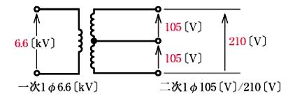 単相3線式配電方式