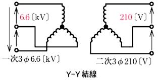 Y-Y結線