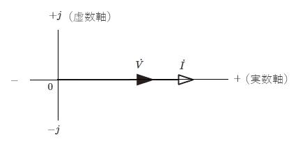 ベクトル図