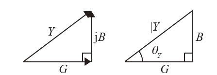 アドミタンス三角形