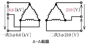 Δ-Δ結線