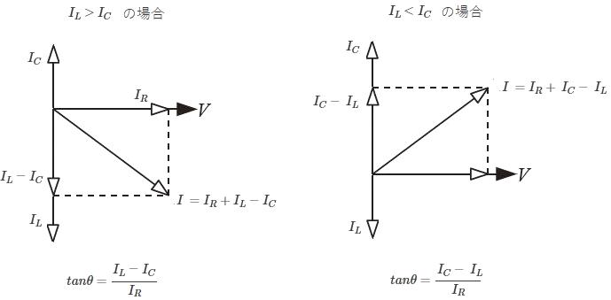 Vを基準としたフェーザ図