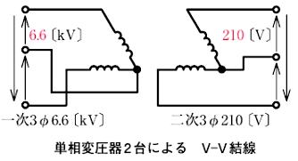 V-V結線