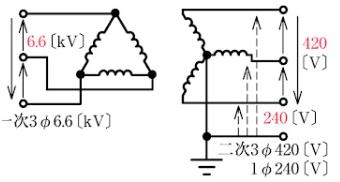 400[V]級三相4線式