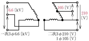 異容量V結線の三相4線式 V-V結線