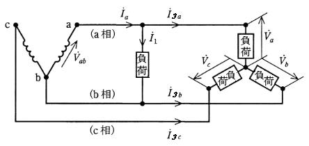 異容量V結線の進み接続
