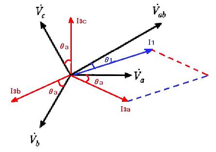 異容量V結線の進み接続ベクトル図