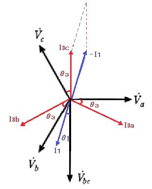 異容量V結線の遅れ接続ベクトル図