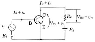 増幅回路の動特性