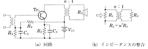 A級電力増幅回路