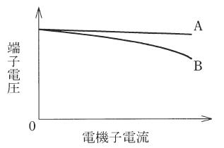 2015年(平成27年)問2