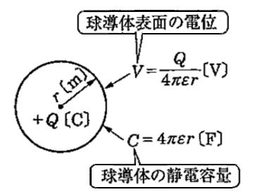 導体球と同心球導体の静電容量 | 基礎からわかる電気技術者の知識と資格