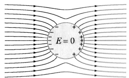 静電誘導(3)