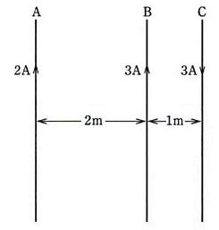 2005年(平成17)問4
