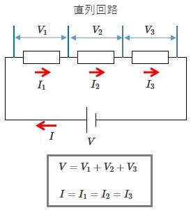 直列回路の分流と分圧
