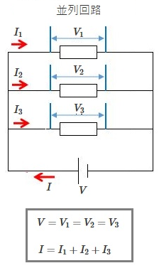 並列回路の分流と分圧