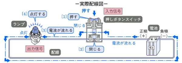 a接点の「ON動作」配線図