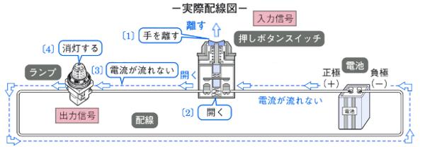 b接点の「OFF動作」配線図