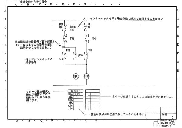 シーケンス図の EWD方式
