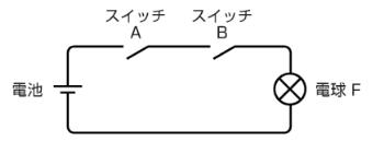 AND回路の電気回路例