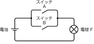 OR回路の電気回路例
