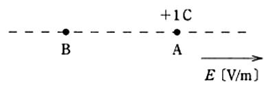 2004年(平成16年)問2
