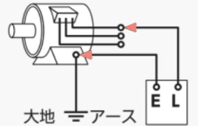 低圧三相誘導電動機と大地間の絶縁抵抗測定